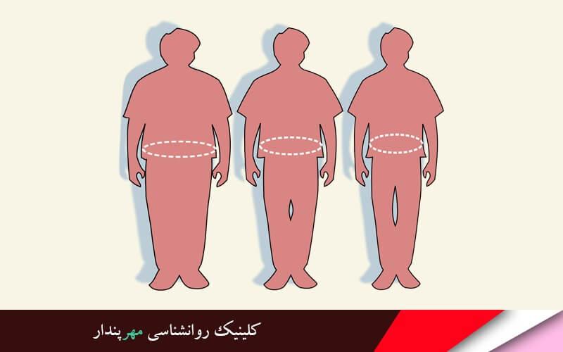 کلینیک تناسب اندام (چاقی)